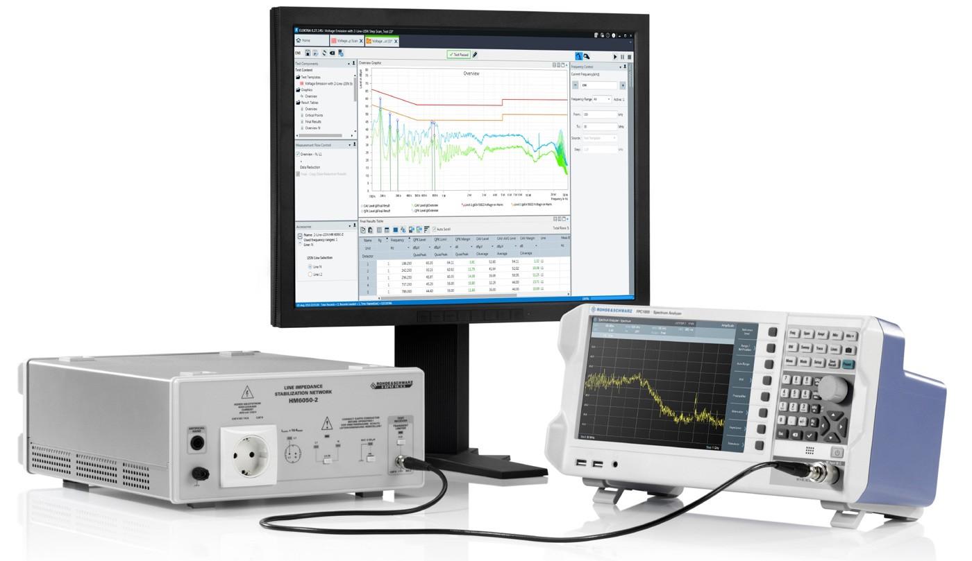 Analizador de Espectros FPC-EMI-TEST